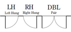 Doors Technical Information