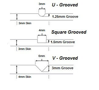 Standard Groove Options